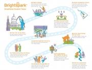 Brightspark_Final_for_Print_V1