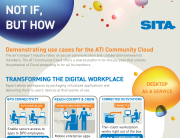 SITA_Cloud