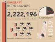 Burglary_FINAL_Frame-01