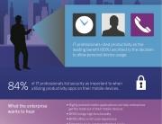Blackberry Mobile App Harmony Infographic
