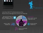 Blackberry MDM Infographic