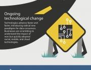 D&B Predictive Analytics Infographic