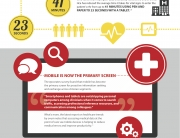SAMSUNG HEALTHCARE INFOGRAPHIC