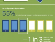 VMware BYOD Infographic